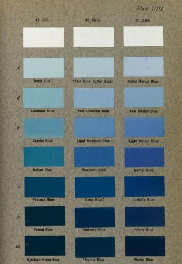 ridgways color standards
